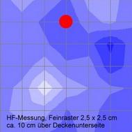 HF-Messung 10 cm Deckenunterseite