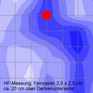 HF-Messung 20 cm Deckenunterseite